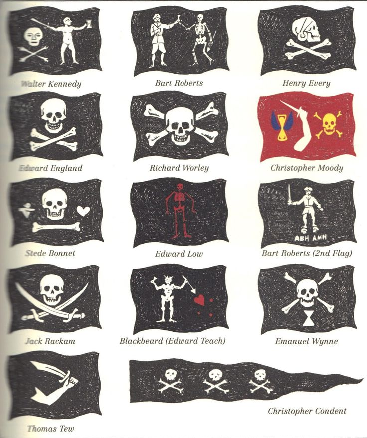 Chunks of facts - Page 19 Pirate-Flags