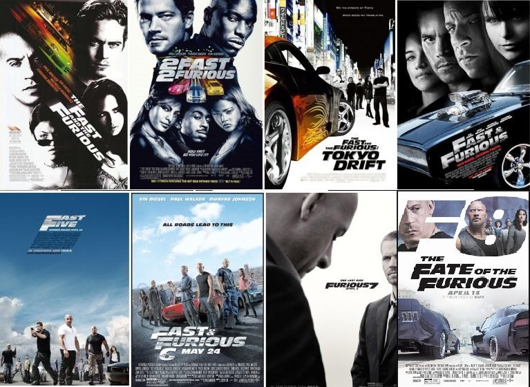 Fast And Furious Alle Filme
