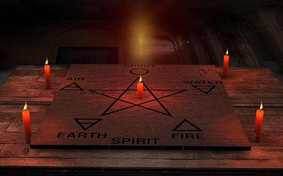 Spiritualism and Occult facts