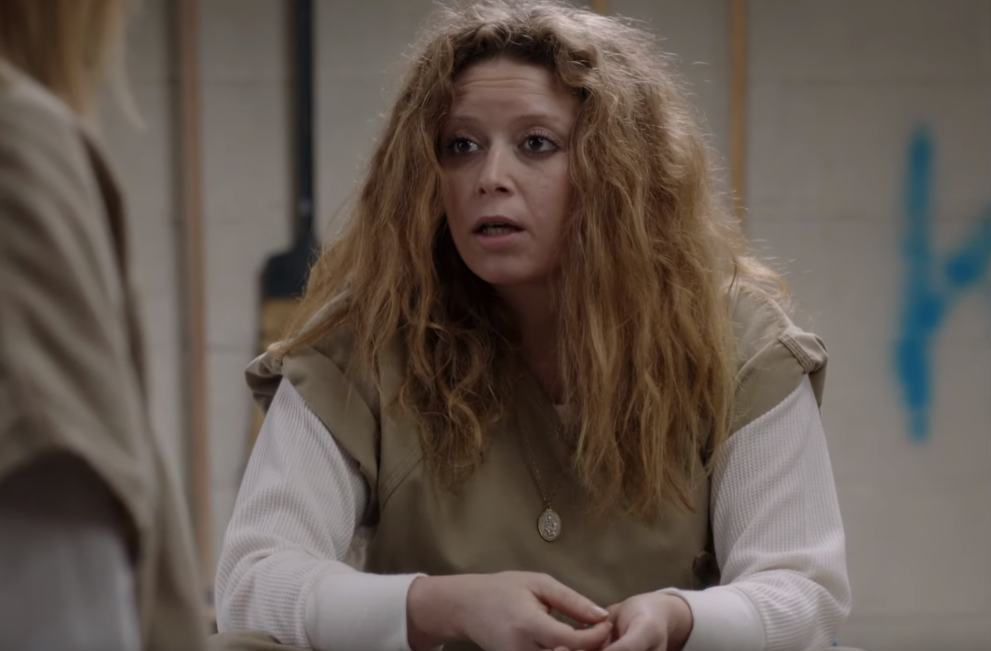 Orange Is The New Black Facts