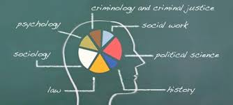 Criminology facts