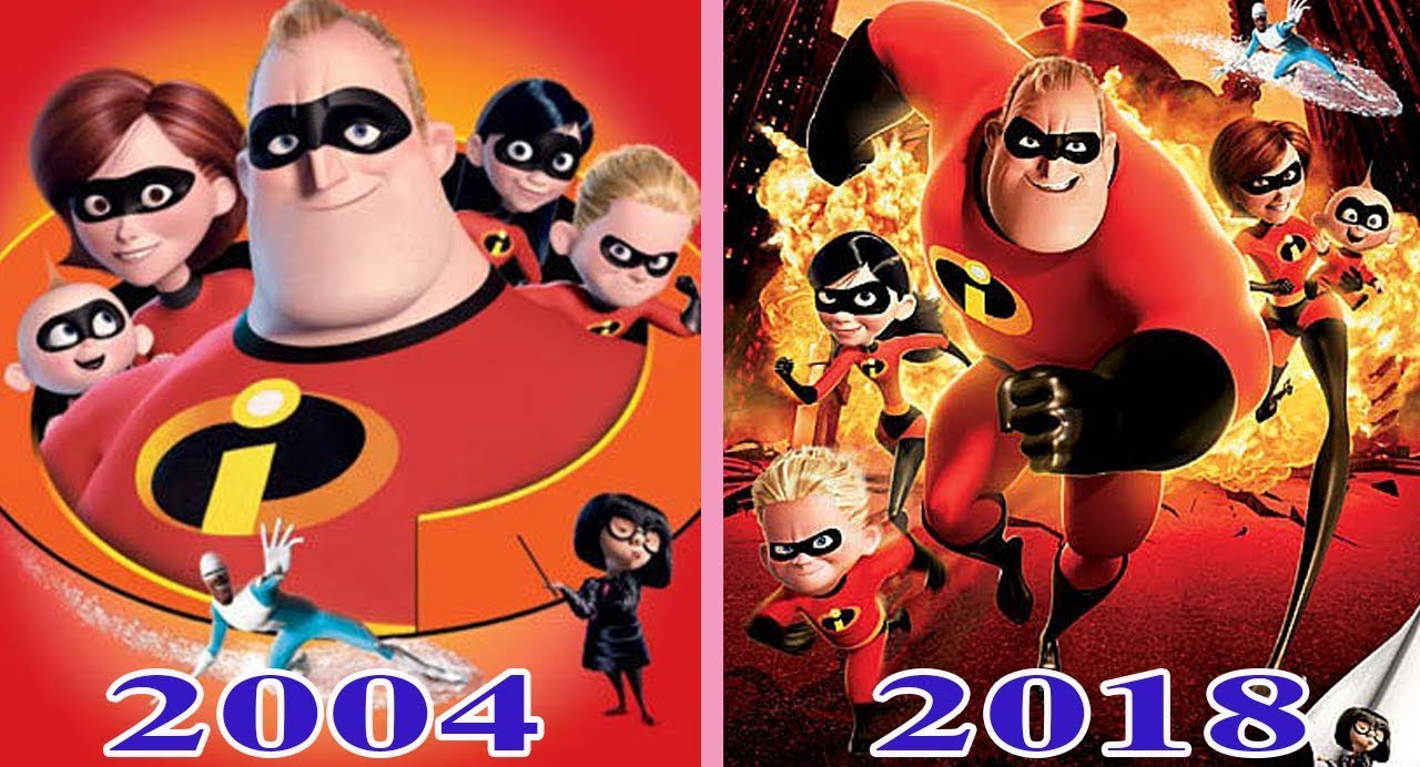 The Incredibles facts
