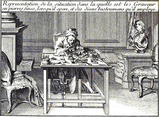Madame de Pompadour Facts