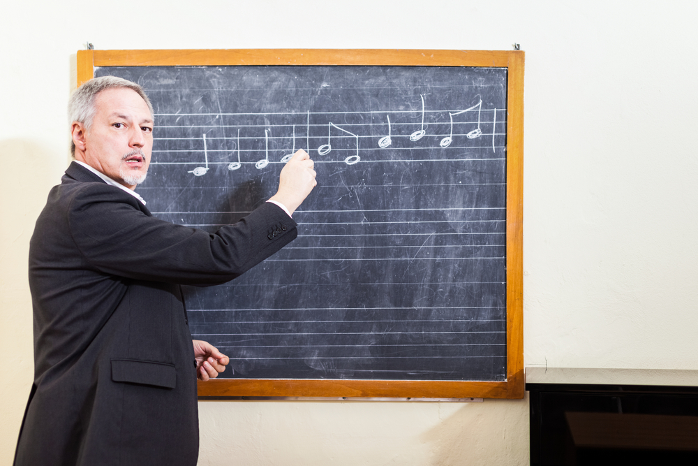 Unprofessional Teachers Facts